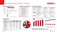 SPAR on-a-page FY2019