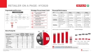 SPAR on-a-page HY2020