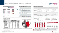 Pick n Pay on-a-page FY2020