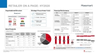 Retailer on-a-page HY2020